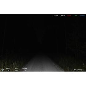 Lupine Blika 4 - Lampe pour casque - noir